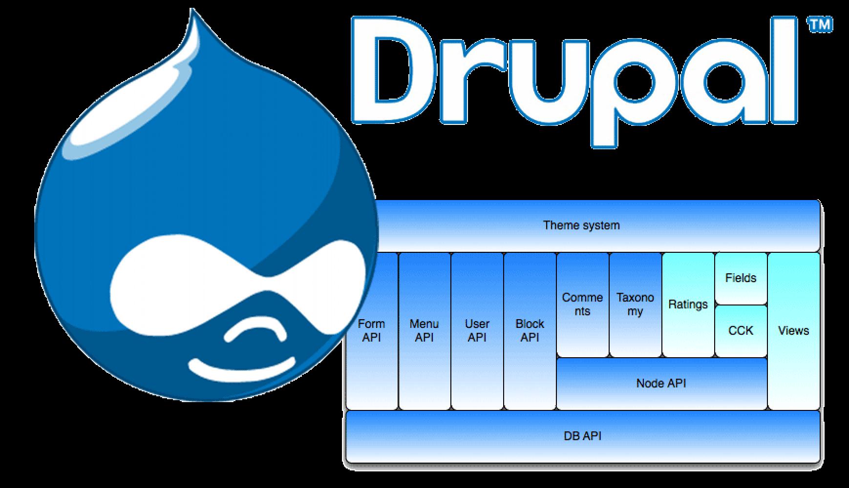 Free Open Source Drupal Themes
